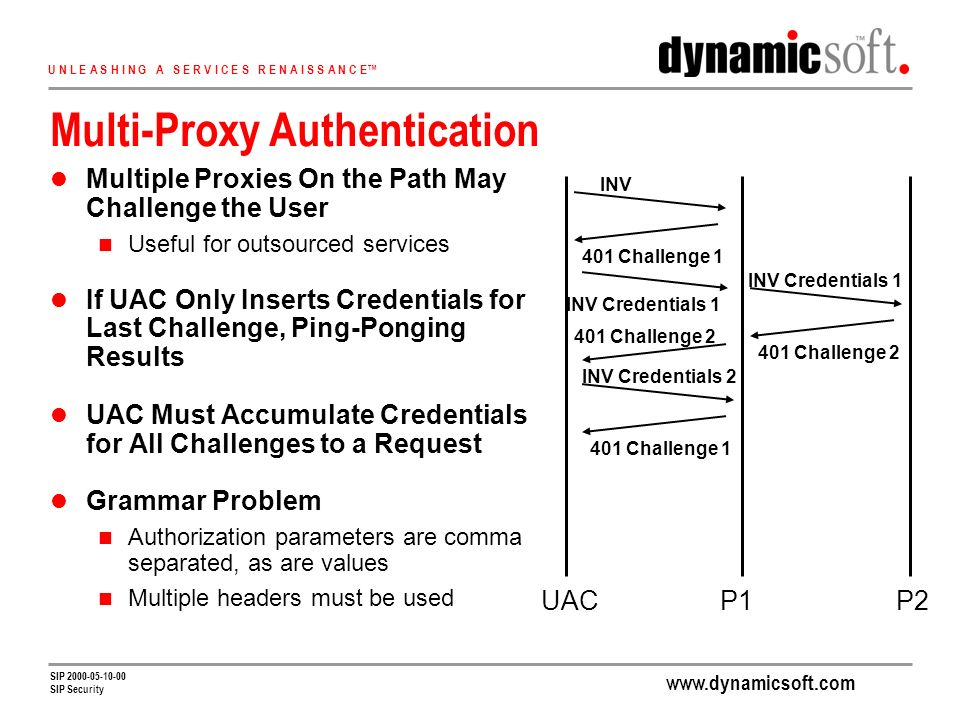 U N L E A S H I N G A S E R V I C E S R E N A I S S A N C E SIP SIP Security Multi-Proxy Authentication Multiple Proxies On the Path May Challenge the User Useful for outsourced services If UAC Only Inserts Credentials for Last Challenge, Ping-Ponging Results UAC Must Accumulate Credentials for All Challenges to a Request Grammar Problem Authorization parameters are comma separated, as are values Multiple headers must be used INV 401 Challenge 1 INV Credentials Challenge 2 INV Credentials Challenge 1 UACP1P2