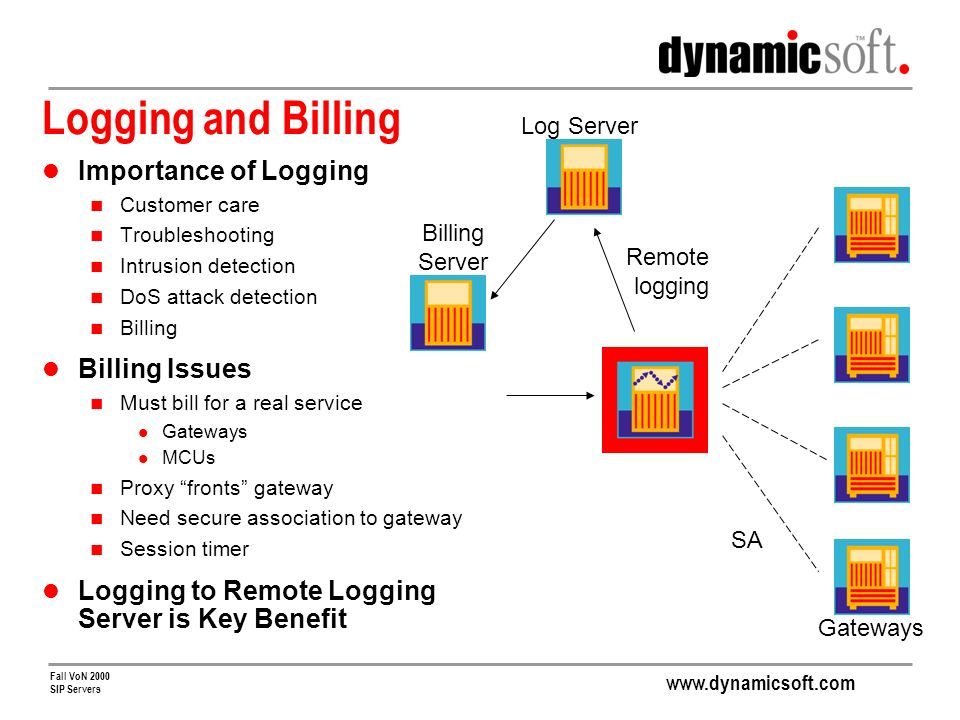 www.dynamicsoft.com Fall VoN 2000 SIP Servers Logging and Billing Importance of Logging Customer care Troubleshooting Intrusion detection DoS attack detection Billing Billing Issues Must bill for a real service Gateways MCUs Proxy fronts gateway Need secure association to gateway Session timer Logging to Remote Logging Server is Key Benefit SA Gateways Remote logging Log Server Billing Server