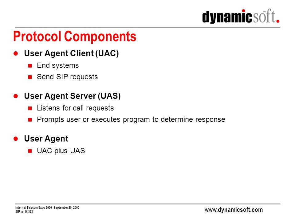 www.dynamicsoft.com Internet Telecom Expo 2000 - September 20, 2000 SIP vs. H.323 Protocol Components User Agent Client (UAC) End systems Send SIP req