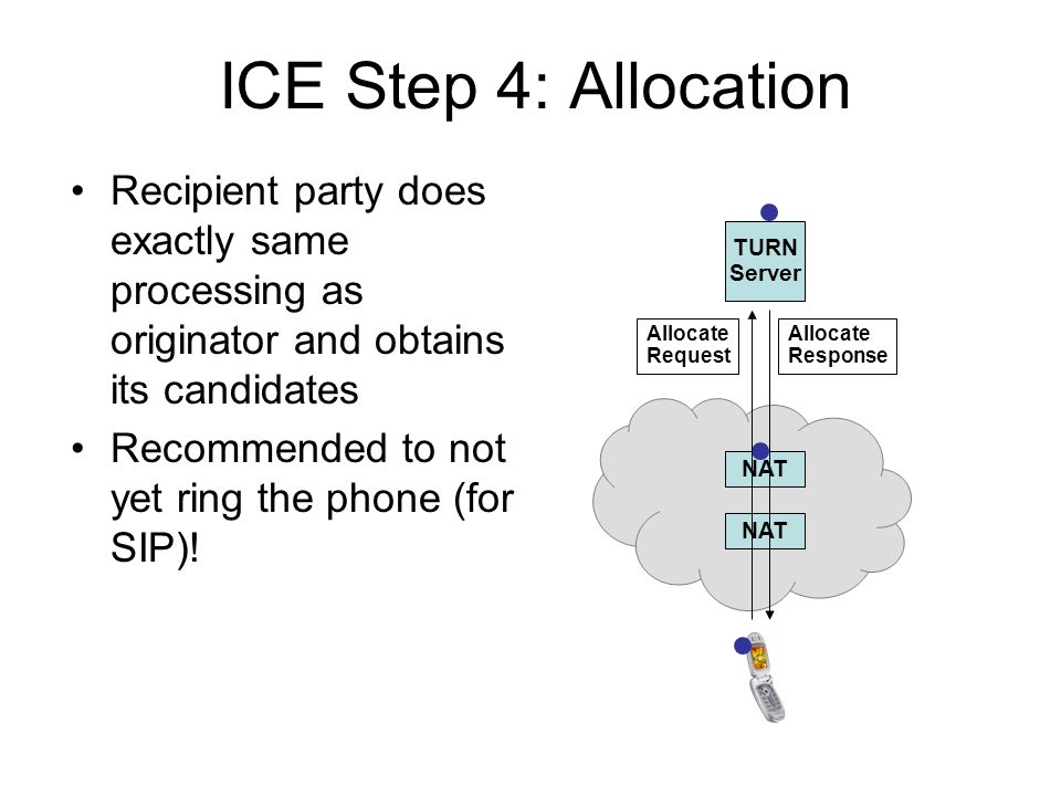 ICE Step 4: Allocation Recipient party does exactly same processing as originator and obtains its candidates Recommended to not yet ring the phone (fo