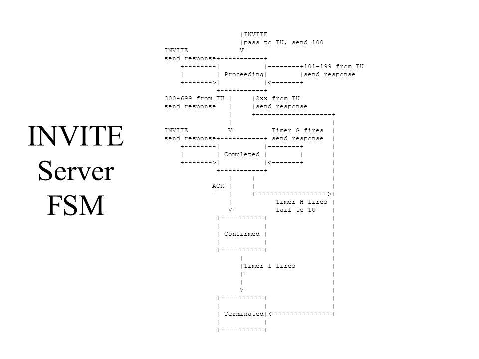INVITE Server FSM |INVITE |pass to TU, send 100 INVITE V send response+-----------+ +--------| |--------+101-199 from TU | | Proceeding| |send respons