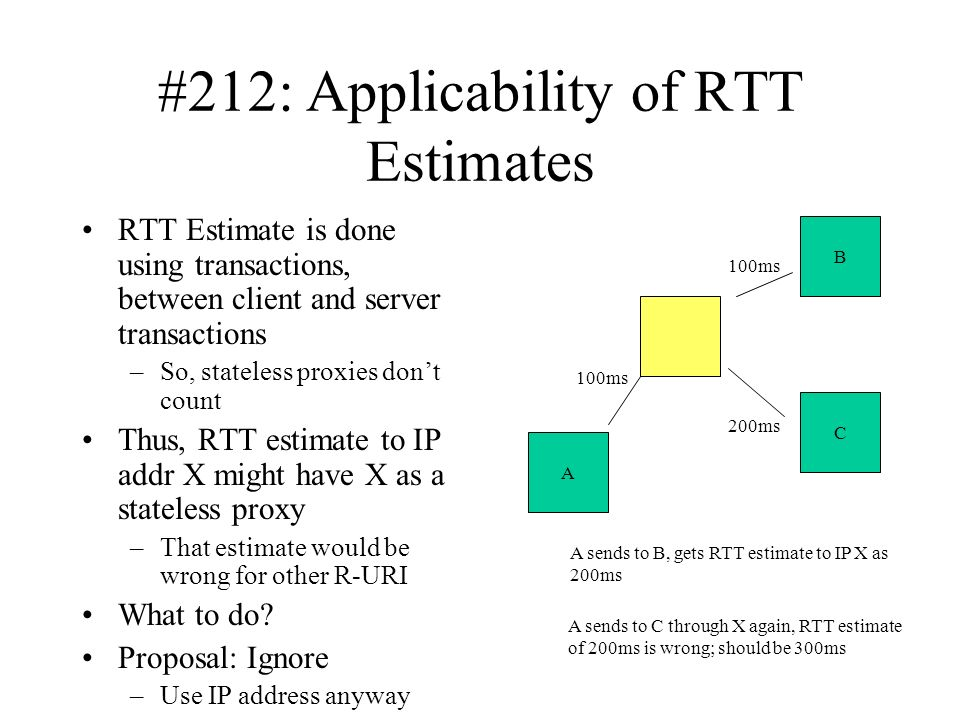 #212: Applicability of RTT Estimates RTT Estimate is done using transactions, between client and server transactions –So, stateless proxies dont count Thus, RTT estimate to IP addr X might have X as a stateless proxy –That estimate would be wrong for other R-URI What to do.