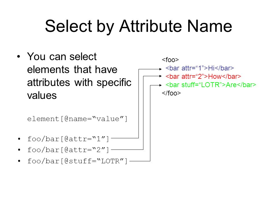 Select by Attribute Name You can select elements that have attributes with specific values element[@name=value] foo/bar[@attr=1] foo/bar[@attr=2] foo/