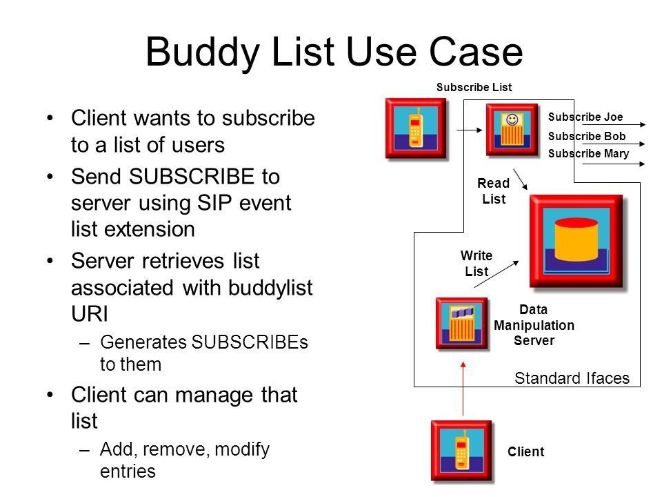 Buddy List Use Case Client wants to subscribe to a list of users Send SUBSCRIBE to server using SIP event list extension Server retrieves list associa