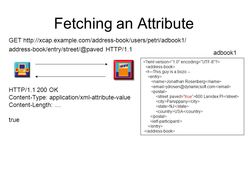 Fetching an Attribute GET http://xcap.example.com/address-book/users/petri/adbook1/ address-book/entry/street/@paved HTTP/1.1 HTTP/1.1 200 OK Content-