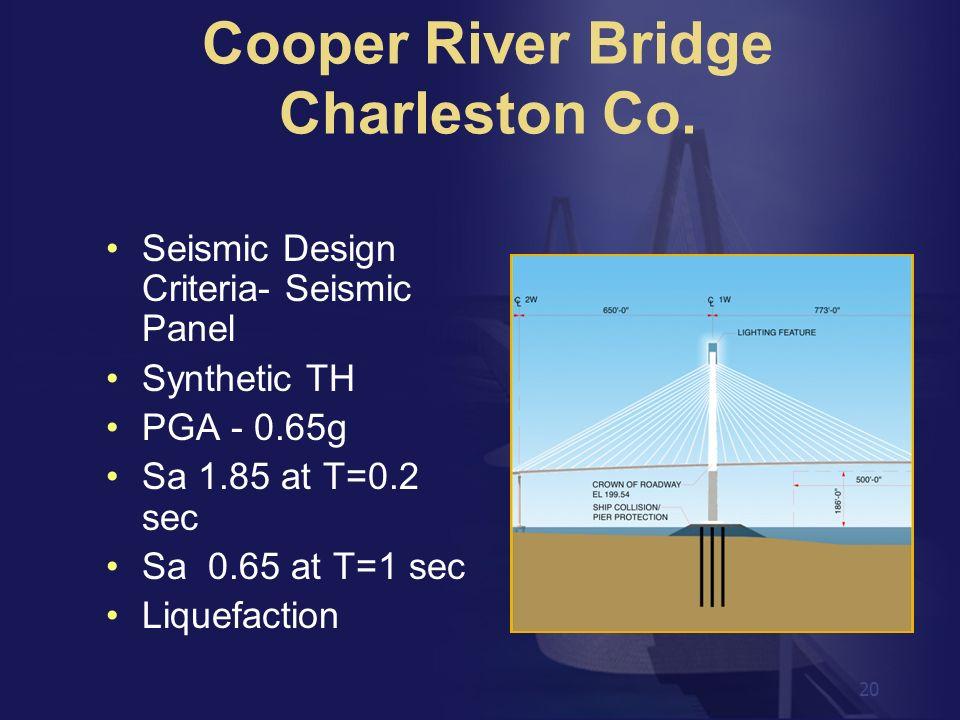 20 Cooper River Bridge Charleston Co. Seismic Design Criteria- Seismic Panel Synthetic TH PGA - 0.65g Sa 1.85 at T=0.2 sec Sa 0.65 at T=1 sec Liquefac
