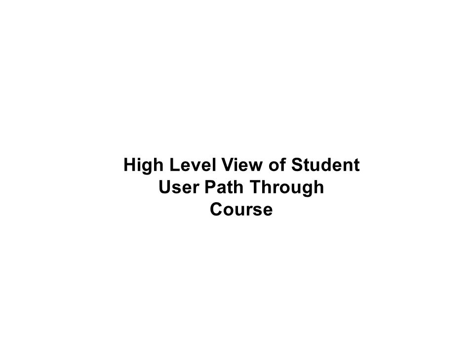 High Level View of Student User Path Through Course