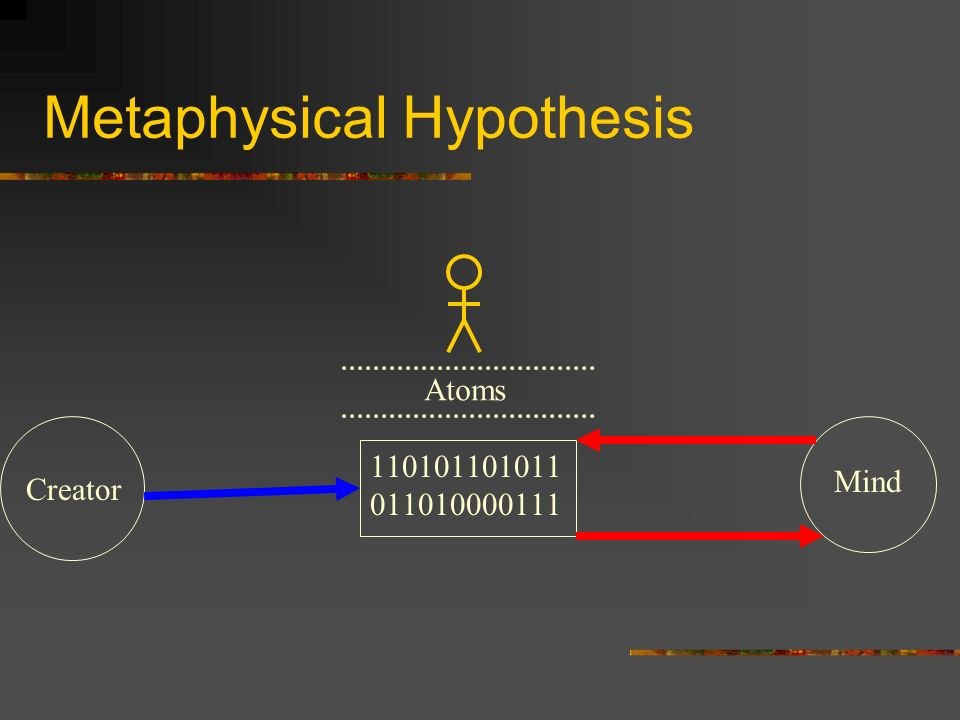 Metaphysical Hypothesis Creator ind Atoms