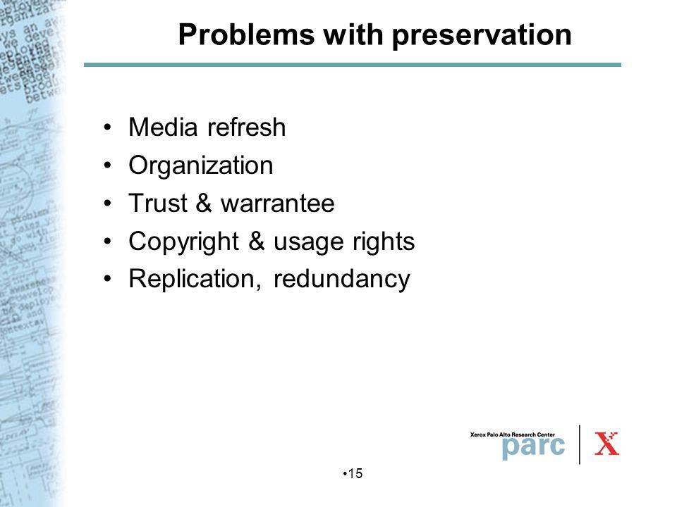 15 Problems with preservation Media refresh Organization Trust & warrantee Copyright & usage rights Replication, redundancy