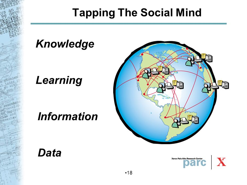 18 Tapping The Social Mind Data Information Learning Knowledge