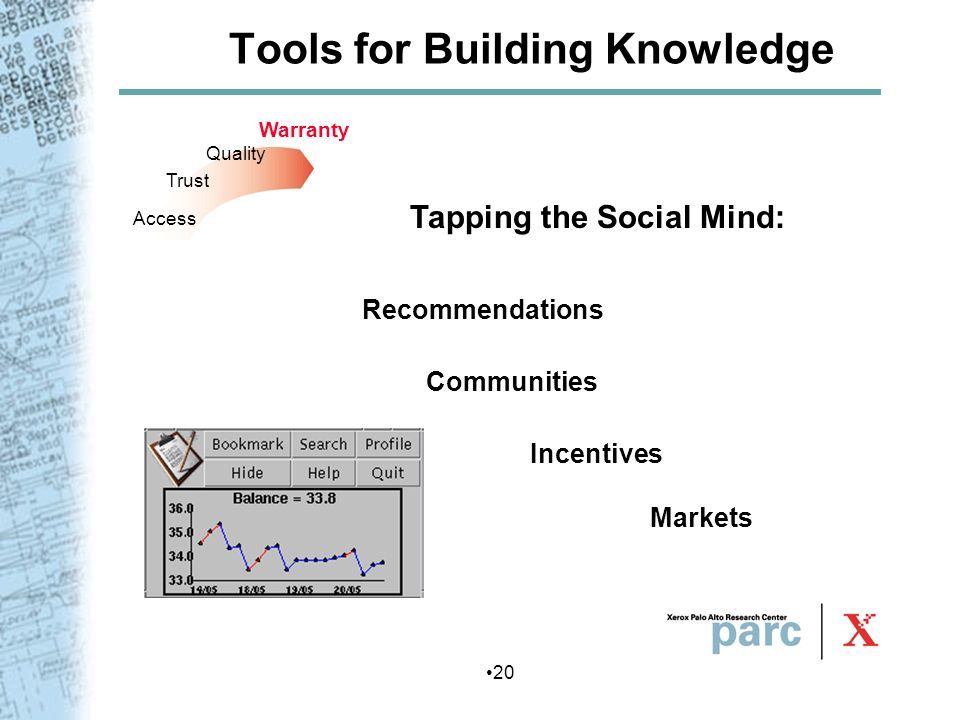 20 Tools for Building Knowledge Tapping the Social Mind: Recommendations Communities Incentives Markets Warranty Trust Quality Access