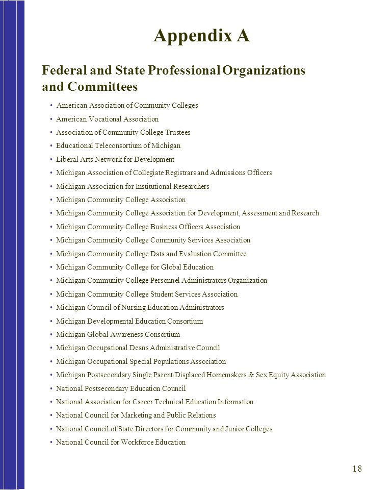 18 Federal and State Professional Organizations and Committees American Association of Community Colleges American Vocational Association Association of Community College Trustees Educational Teleconsortium of Michigan Liberal Arts Network for Development Michigan Association of Collegiate Registrars and Admissions Officers Michigan Association for Institutional Researchers Michigan Community College Association Michigan Community College Association for Development, Assessment and Research Michigan Community College Business Officers Association Michigan Community College Community Services Association Michigan Community College Data and Evaluation Committee Michigan Community College for Global Education Michigan Community College Personnel Administrators Organization Michigan Community College Student Services Association Michigan Council of Nursing Education Administrators Michigan Developmental Education Consortium Michigan Global Awareness Consortium Michigan Occupational Deans Administrative Council Michigan Occupational Special Populations Association Michigan Postsecondary Single Parent/Displaced Homemakers & Sex Equity Association National Postsecondary Education Council National Association for Career Technical Education Information National Council for Marketing and Public Relations National Council of State Directors for Community and Junior Colleges National Council for Workforce Education Appendix A