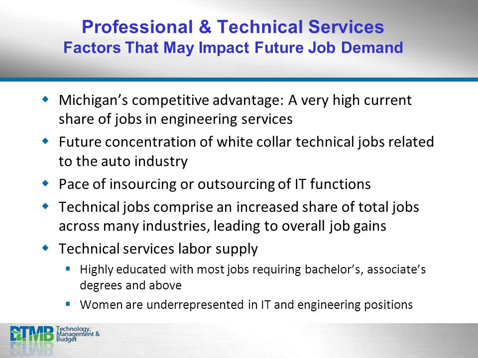 Michigans competitive advantage: A very high current share of jobs in engineering services Future concentration of white collar technical jobs related to the auto industry Pace of insourcing or outsourcing of IT functions Technical jobs comprise an increased share of total jobs across many industries, leading to overall job gains Technical services labor supply Highly educated with most jobs requiring bachelors, associates degrees and above Women are underrepresented in IT and engineering positions Professional & Technical Services Factors That May Impact Future Job Demand