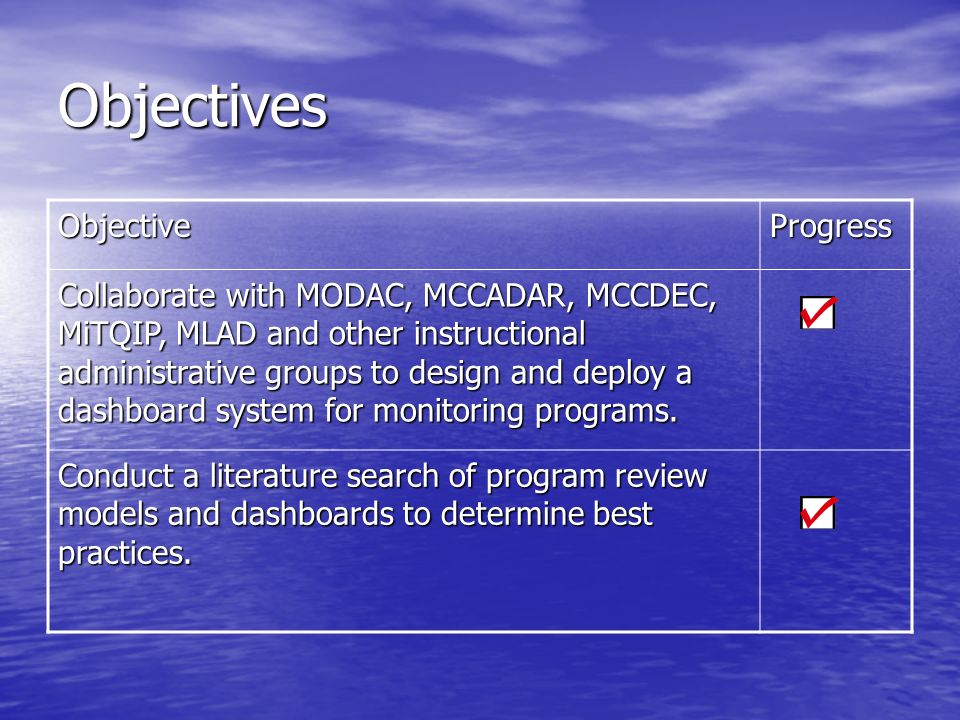 Objectives ObjectiveProgress Collaborate with MODAC, MCCADAR, MCCDEC, MiTQIP, MLAD and other instructional administrative groups to design and deploy