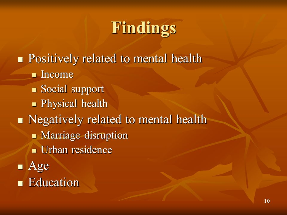 10 Findings Positively related to mental health Positively related to mental health Income Income Social support Social support Physical health Physical health Negatively related to mental health Negatively related to mental health Marriage disruption Marriage disruption Urban residence Urban residence Age Age Education Education