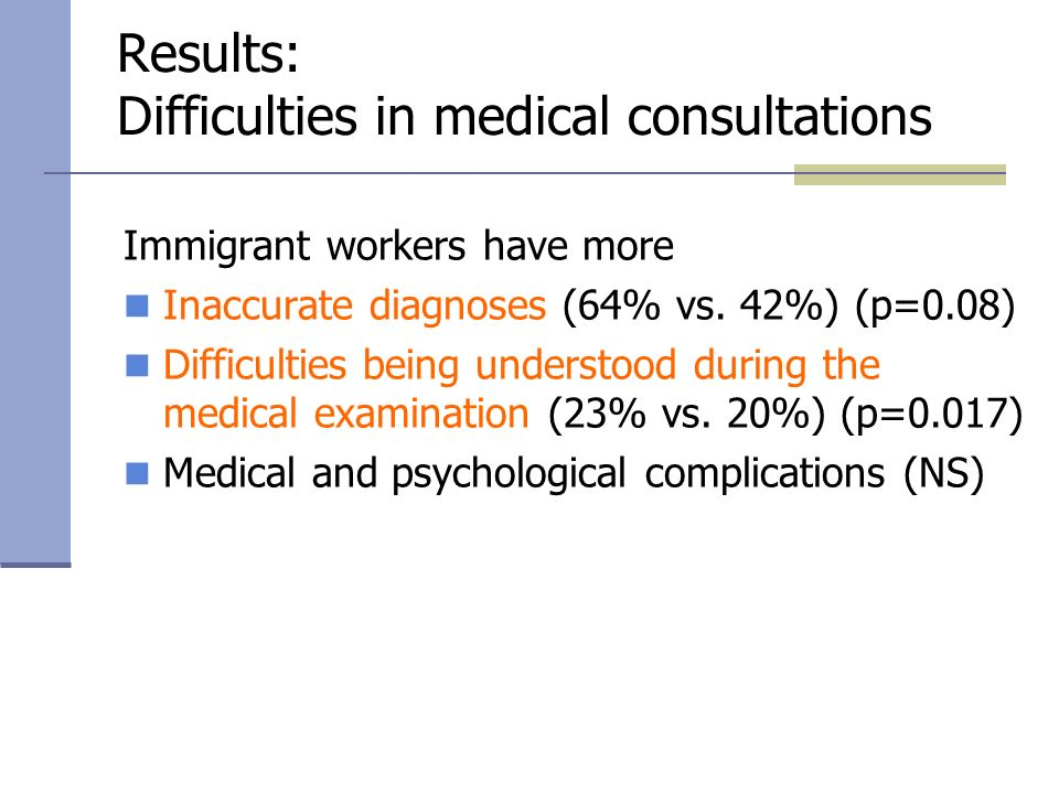 Results: Difficulties in medical consultations Immigrant workers have more Inaccurate diagnoses (64% vs.