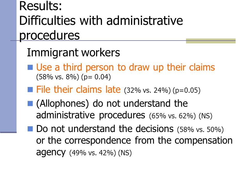 Results: Difficulties with legal consultations Immigrant workers Have a higher rate of refusal (52% vs.