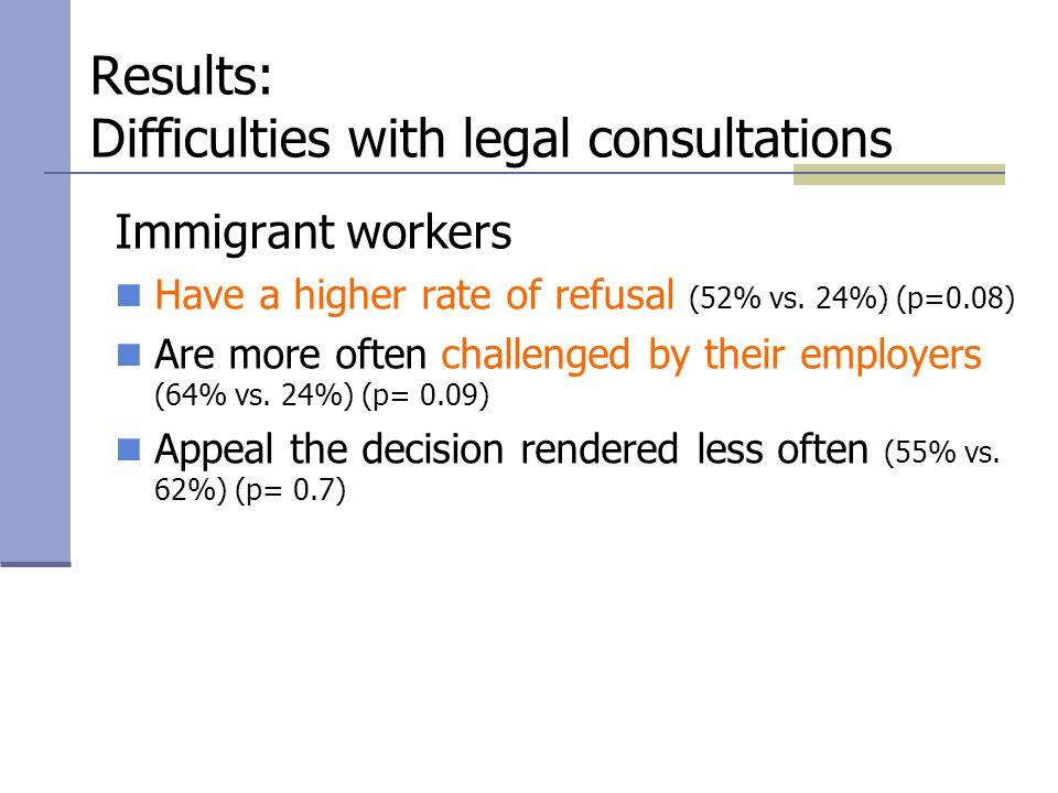 Results: Difficulties upon returning to work Immigrant workers Do not benefit from a gradual return or from a lighter workload (66% vs.