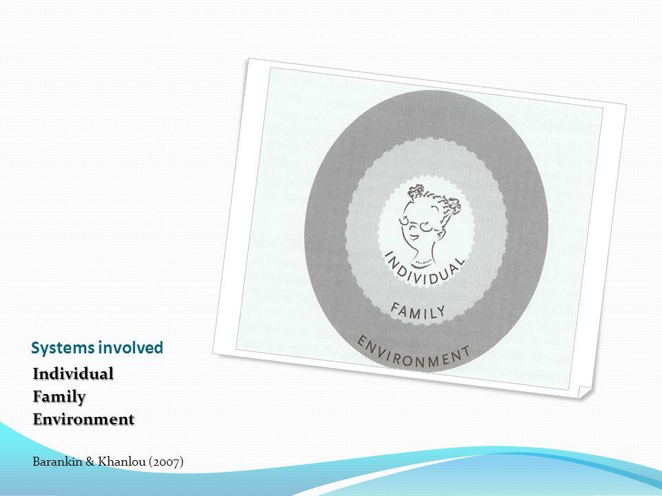 Systems involved IndividualFamilyEnvironment Barankin & Khanlou (2007)