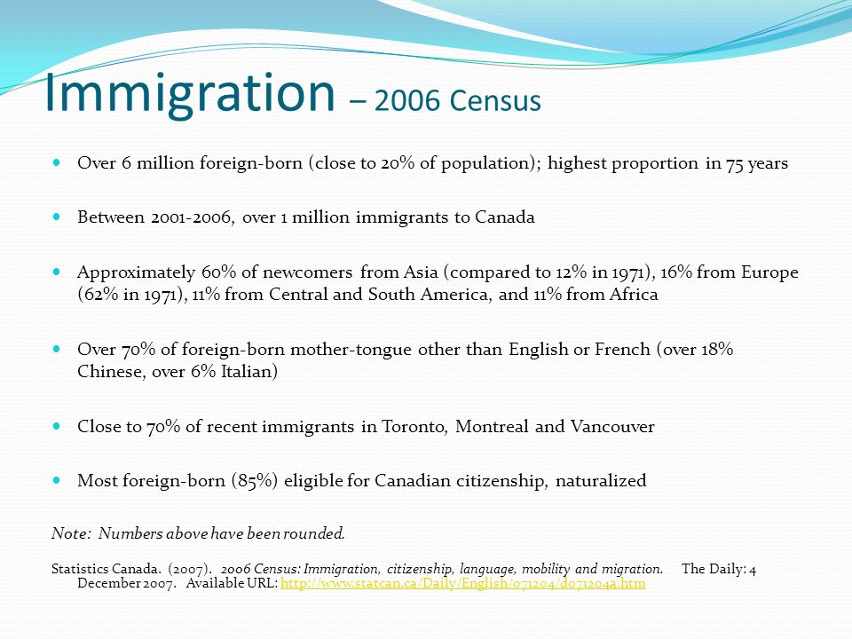 Immigration – 2006 Census Over 6 million foreign-born (close to 20% of population); highest proportion in 75 years Between 2001-2006, over 1 million immigrants to Canada Approximately 60% of newcomers from Asia (compared to 12% in 1971), 16% from Europe (62% in 1971), 11% from Central and South America, and 11% from Africa Over 70% of foreign-born mother-tongue other than English or French (over 18% Chinese, over 6% Italian) Close to 70% of recent immigrants in Toronto, Montreal and Vancouver Most foreign-born (85%) eligible for Canadian citizenship, naturalized Note: Numbers above have been rounded.