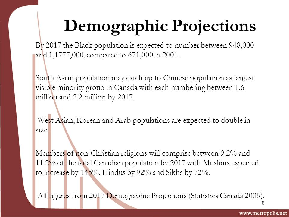 Demographic Projections By 2017 the Black population is expected to number between 948,000 and 1,1777,000, compared to 671,000 in 2001.