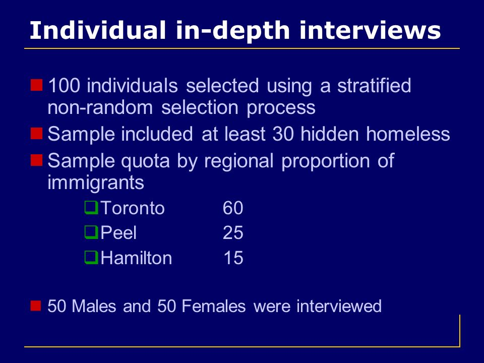 Individual in-depth interviews 100 individuals selected using a stratified non-random selection process Sample included at least 30 hidden homeless Sample quota by regional proportion of immigrants Toronto 60 Peel 25 Hamilton Males and 50 Females were interviewed