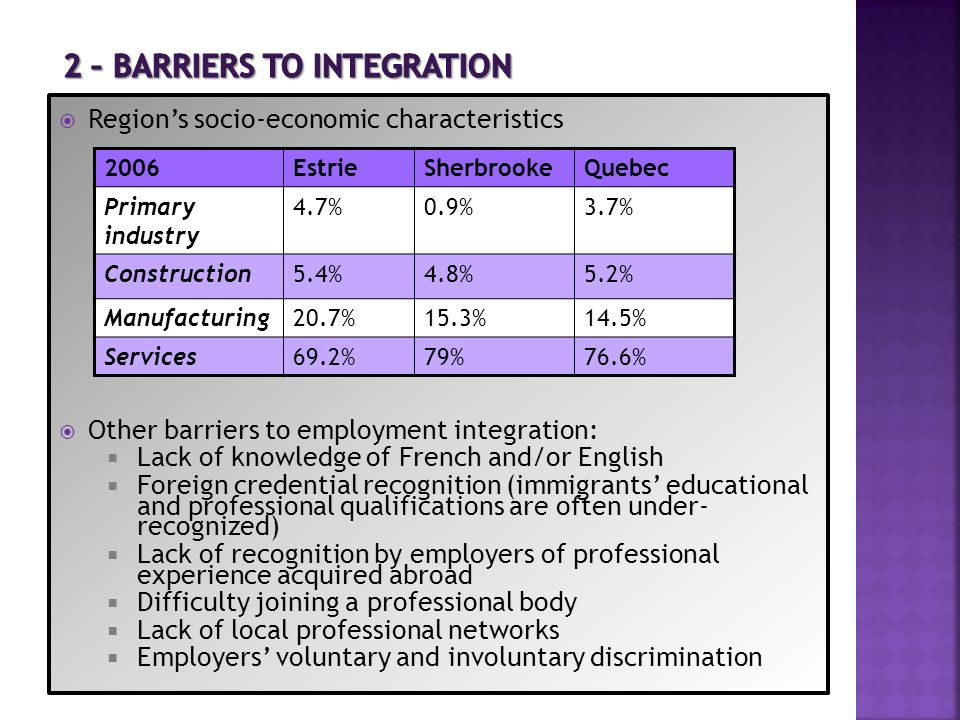 Regions socio-economic characteristics Other barriers to employment integration: Lack of knowledge of French and/or English Foreign credential recogni