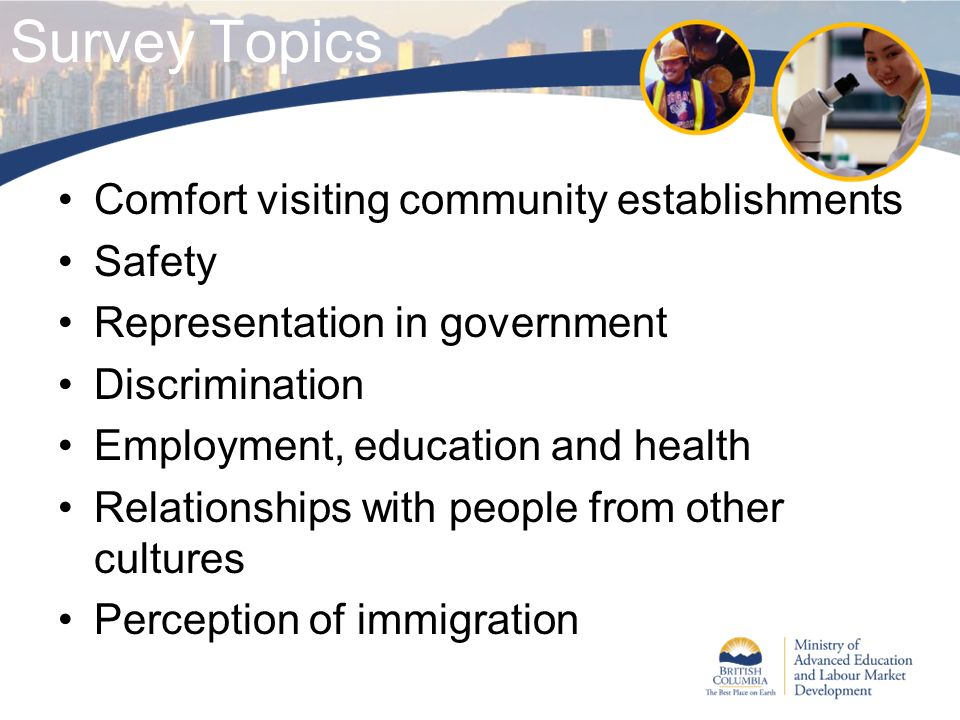 Survey Topics Comfort visiting community establishments Safety Representation in government Discrimination Employment, education and health Relationships with people from other cultures Perception of immigration