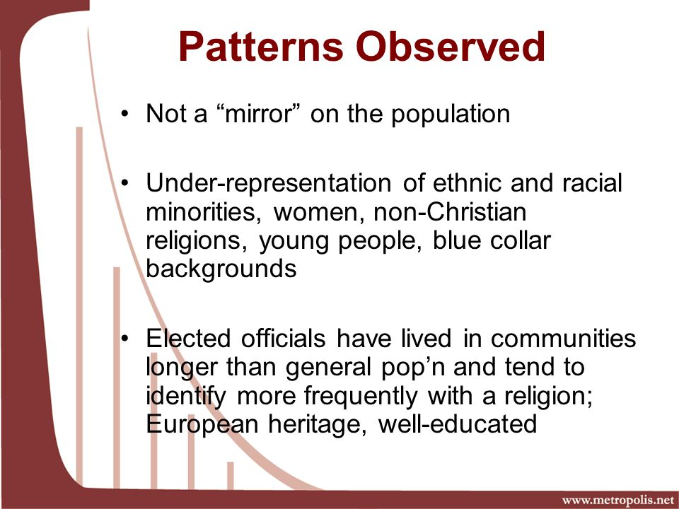 Patterns Observed Not a mirror on the population Under-representation of ethnic and racial minorities, women, non-Christian religions, young people, blue collar backgrounds Elected officials have lived in communities longer than general popn and tend to identify more frequently with a religion; European heritage, well-educated