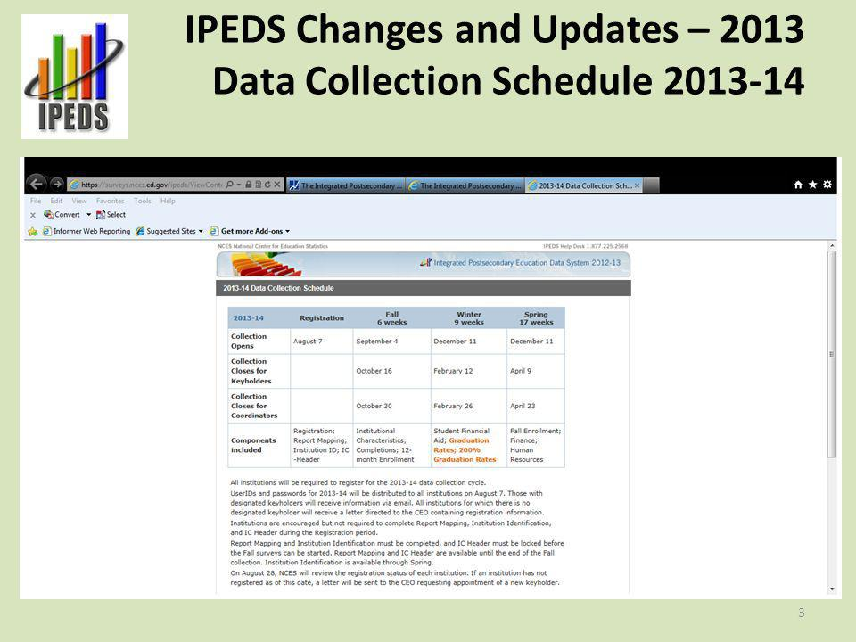 IPEDS Changes and Updates – 2013 Data Collection Schedule 2013-14 3