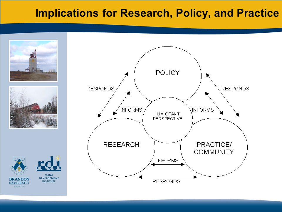 Implications for Research, Policy, and Practice