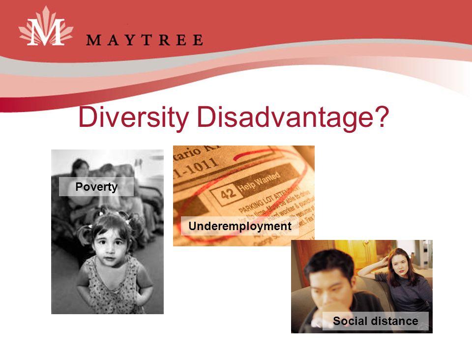 Mixed Marriage Patents International Markets Diversity Advantage Trade and Tourism