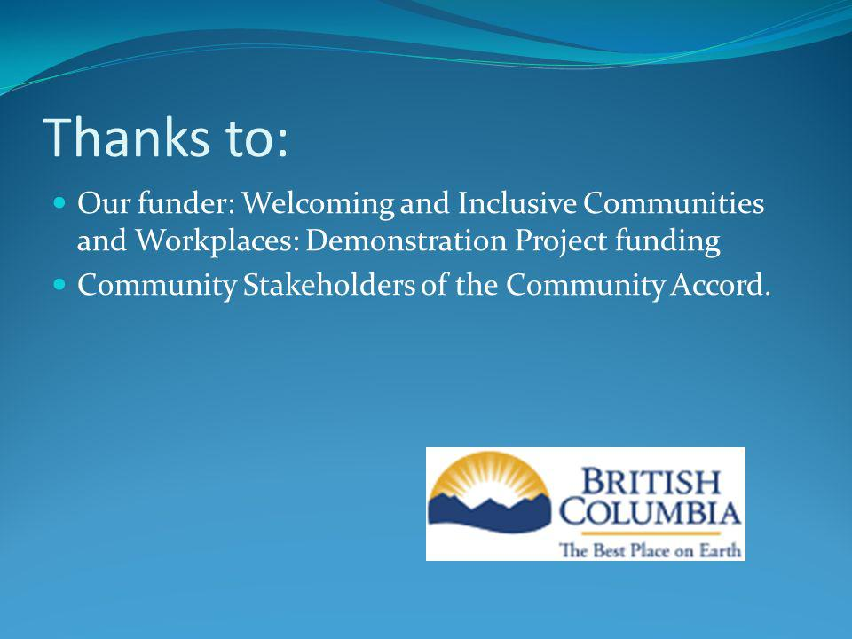Thanks to: Our funder: Welcoming and Inclusive Communities and Workplaces: Demonstration Project funding Community Stakeholders of the Community Accord.
