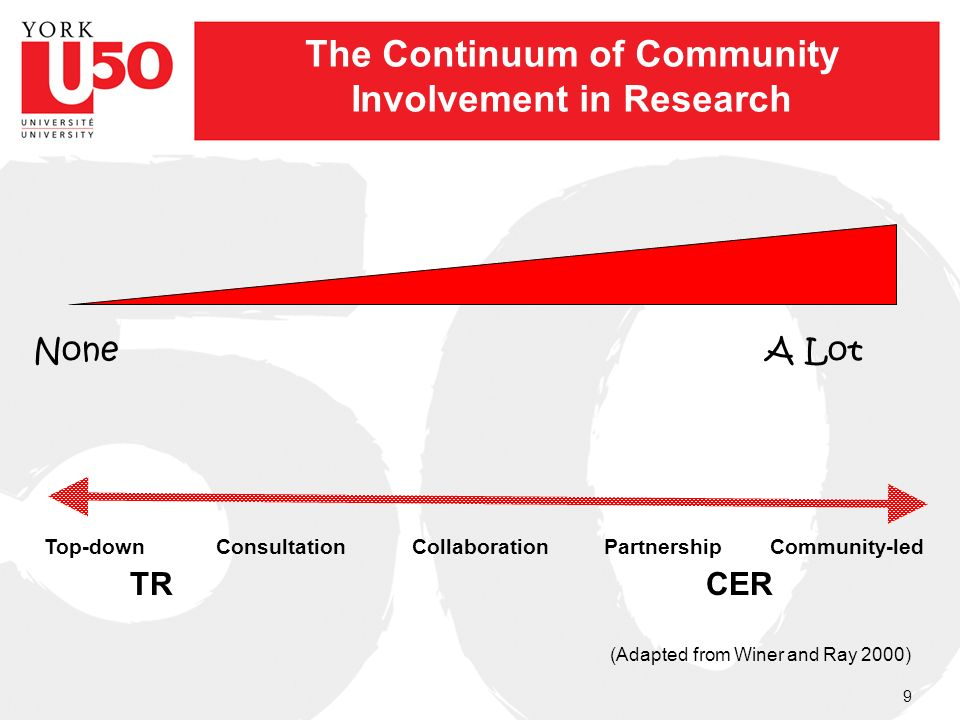 9 The Continuum of Community Involvement in Research None A Lot Top-down Consultation Collaboration Partnership Community-led TRCER (Adapted from Winer and Ray 2000)