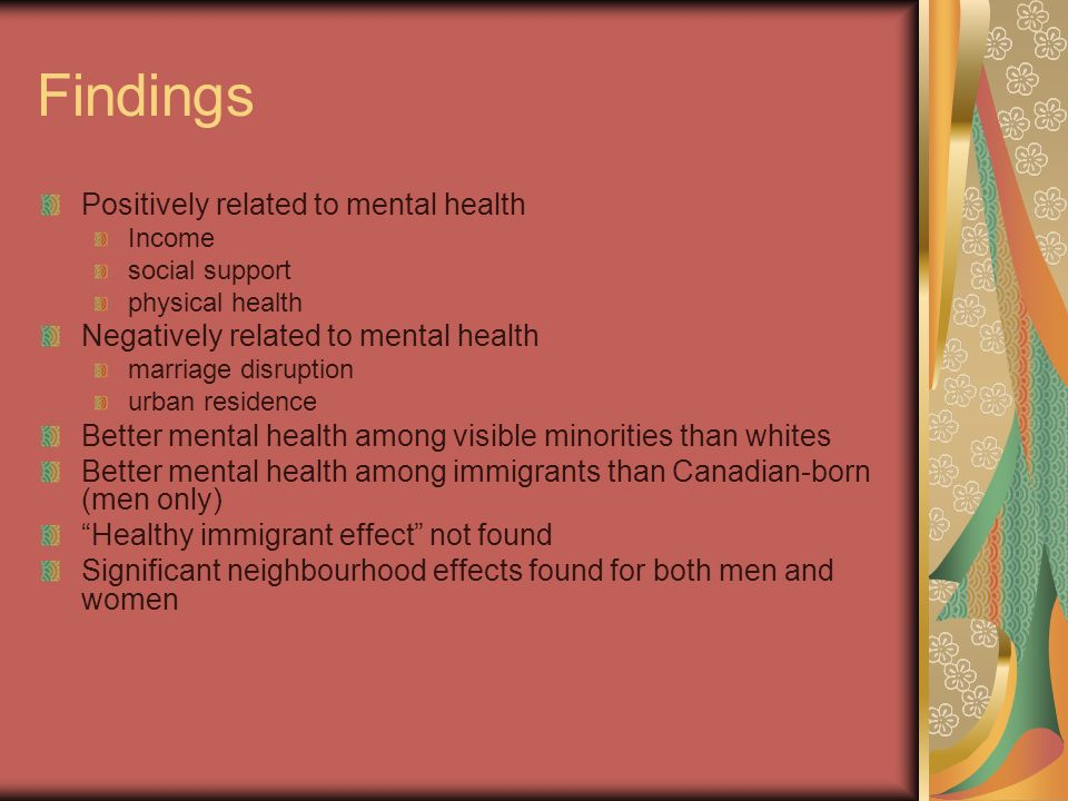 Findings Positively related to mental health Income social support physical health Negatively related to mental health marriage disruption urban residence Better mental health among visible minorities than whites Better mental health among immigrants than Canadian-born (men only) Healthy immigrant effect not found Significant neighbourhood effects found for both men and women