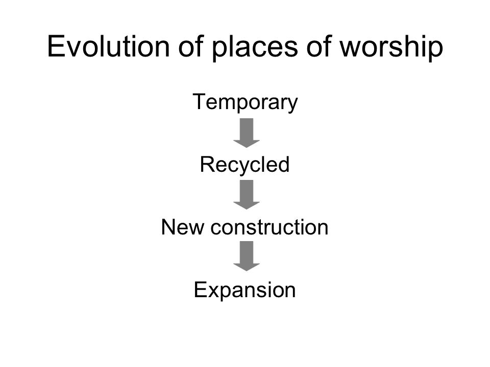 Evolution of places of worship Temporary Recycled New construction Expansion