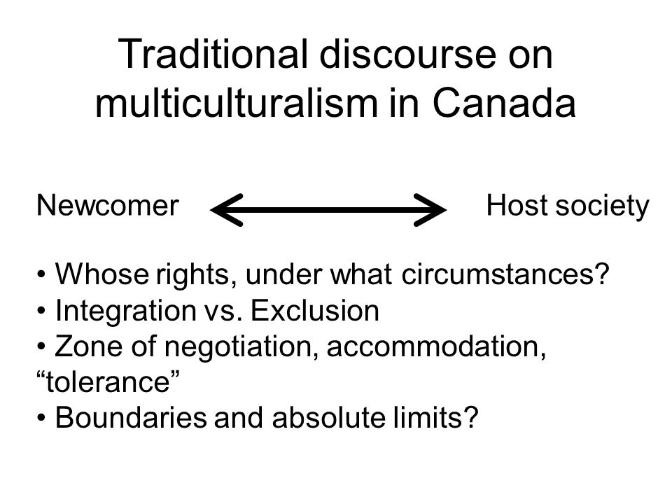 Newcomer Traditional discourse on multiculturalism in Canada Host society Whose rights, under what circumstances.