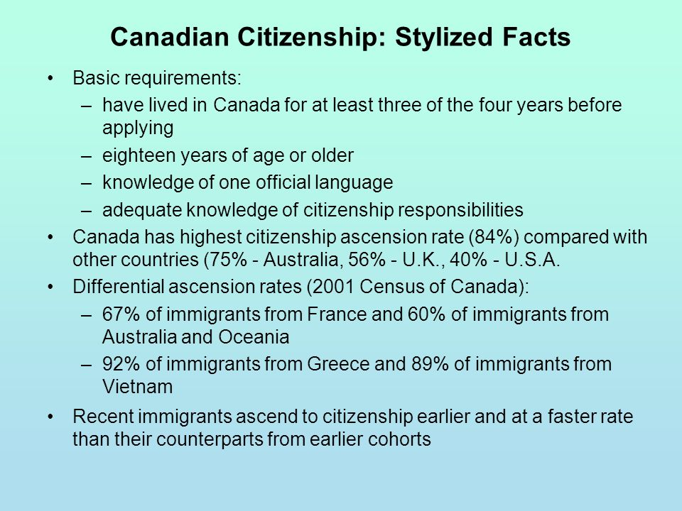 Canadian Citizenship: Stylized Facts Basic requirements: –have lived in Canada for at least three of the four years before applying –eighteen years of