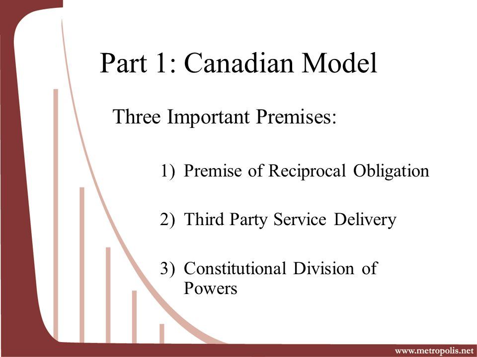 Part 1: Canadian Model Three Important Premises: 1)Premise of Reciprocal Obligation 2)Third Party Service Delivery 3)Constitutional Division of Powers