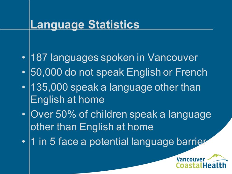 Language Statistics 187 languages spoken in Vancouver 50,000 do not speak English or French 135,000 speak a language other than English at home Over 50% of children speak a language other than English at home 1 in 5 face a potential language barrier