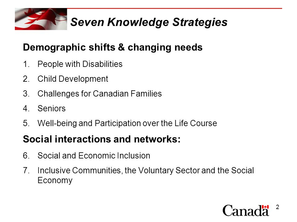 2 Demographic shifts & changing needs 1.People with Disabilities 2.Child Development 3.Challenges for Canadian Families 4.Seniors 5.Well-being and Par