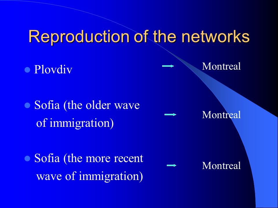 Reproduction of the networks Plovdiv Sofia (the older wave of immigration) Sofia (the more recent wave of immigration) Montreal