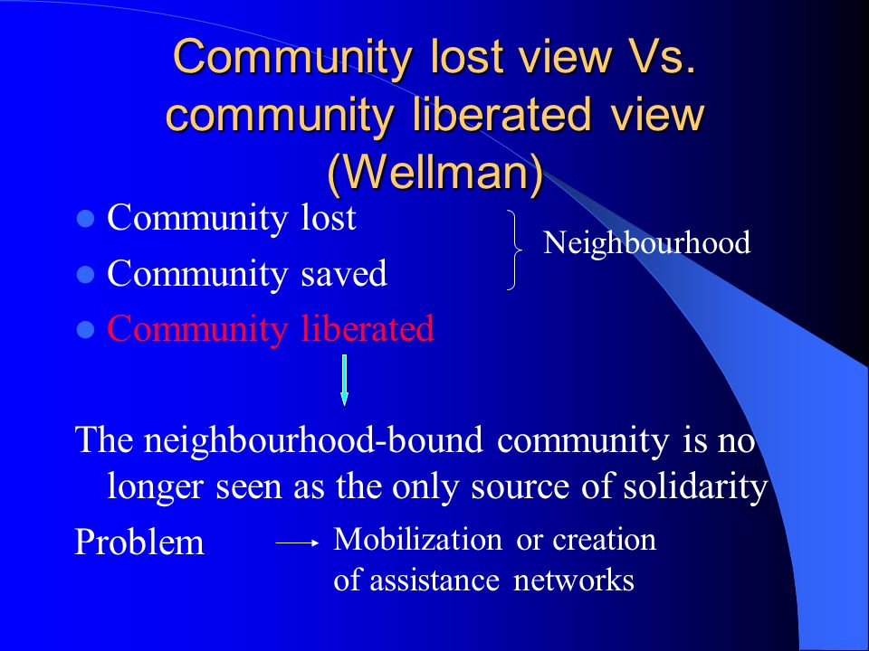 Community lost view Vs.