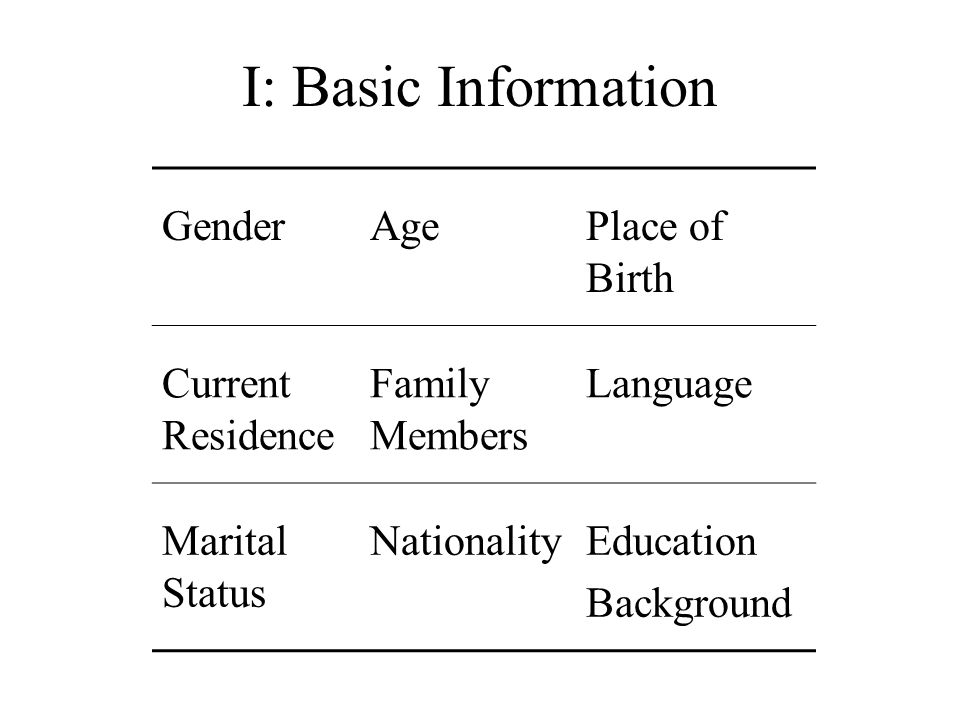I: Basic Information GenderAge Place of Birth Current Residence Family Members Language Marital Status NationalityEducation Background