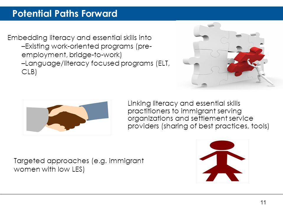 11 Potential Paths Forward Linking literacy and essential skills practitioners to immigrant serving organizations and settlement service providers (sharing of best practices, tools) Embedding literacy and essential skills into –Existing work-oriented programs (pre- employment, bridge-to-work) –Language/literacy focused programs (ELT, CLB) Targeted approaches (e.g.