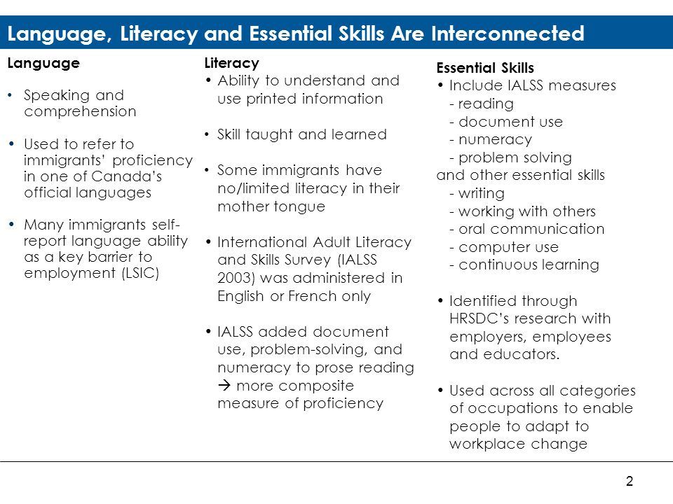 2 Language, Literacy and Essential Skills Are Interconnected Language Speaking and comprehension Used to refer to immigrants proficiency in one of Canadas official languages Many immigrants self- report language ability as a key barrier to employment (LSIC) Literacy Ability to understand and use printed information Skill taught and learned Some immigrants have no/limited literacy in their mother tongue International Adult Literacy and Skills Survey (IALSS 2003) was administered in English or French only IALSS added document use, problem-solving, and numeracy to prose reading more composite measure of proficiency Essential Skills Include IALSS measures - reading - document use - numeracy - problem solving and other essential skills - writing - working with others - oral communication - computer use - continuous learning Identified through HRSDCs research with employers, employees and educators.
