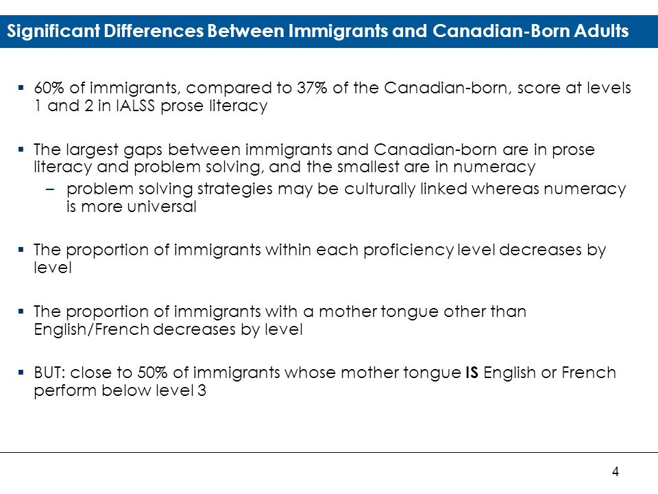 4 Significant Differences Between Immigrants and Canadian-Born Adults 60% of immigrants, compared to 37% of the Canadian-born, score at levels 1 and 2 in IALSS prose literacy The largest gaps between immigrants and Canadian-born are in prose literacy and problem solving, and the smallest are in numeracy –problem solving strategies may be culturally linked whereas numeracy is more universal The proportion of immigrants within each proficiency level decreases by level The proportion of immigrants with a mother tongue other than English/French decreases by level BUT: close to 50% of immigrants whose mother tongue IS English or French perform below level 3