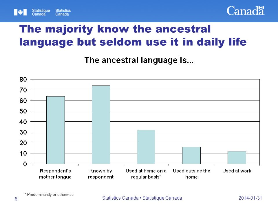 2014-01-31 Statistics Canada Statistique Canada 6 The majority know the ancestral language but seldom use it in daily life * Predominantly or otherwise