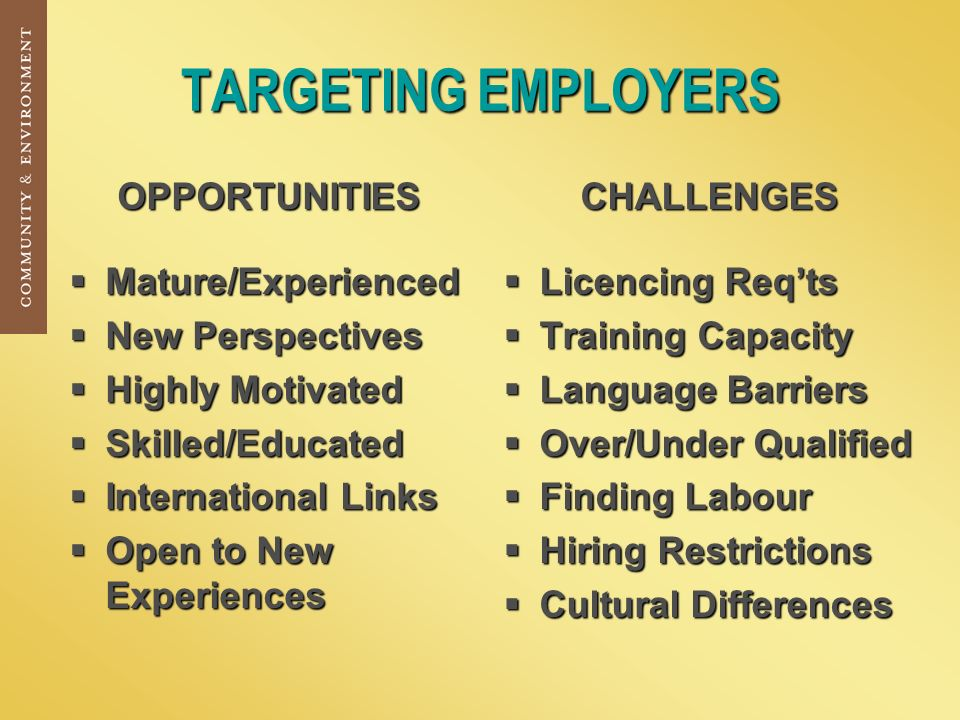 TARGETING EMPLOYERS OPPORTUNITIES Mature/Experienced Mature/Experienced New Perspectives New Perspectives Highly Motivated Highly Motivated Skilled/Educated Skilled/Educated International Links International Links Open to New Experiences Open to New ExperiencesCHALLENGES Licencing Reqts Licencing Reqts Training Capacity Training Capacity Language Barriers Language Barriers Over/Under Qualified Over/Under Qualified Finding Labour Finding Labour Hiring Restrictions Hiring Restrictions Cultural Differences Cultural Differences