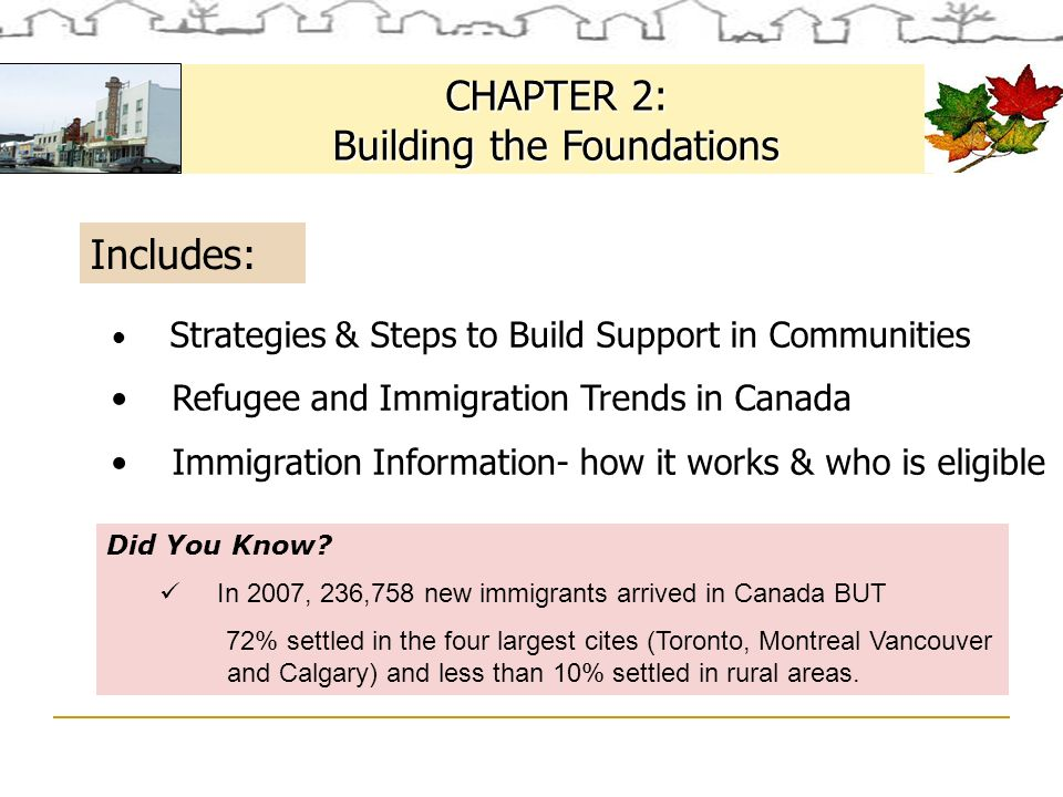 CHAPTER 2: Building the Foundations Did You Know.